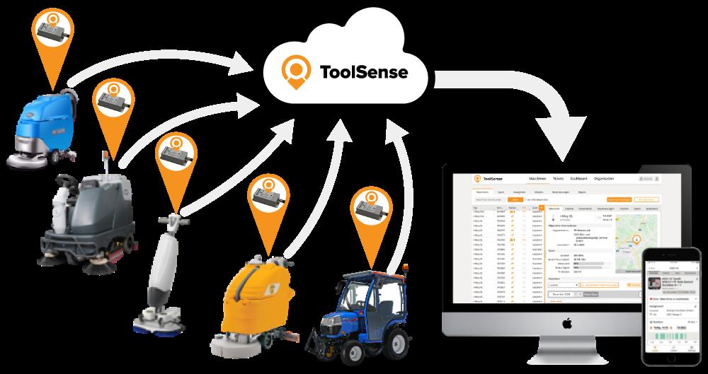 ToolSense Cloud